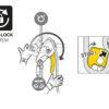 schemat pokazujący działanie krzywki w przyrządzie Petzl Rig w systemie Auto Lock