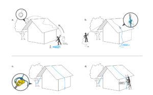 Metoda instalacji liny przez przerzucenie przez dach budynku