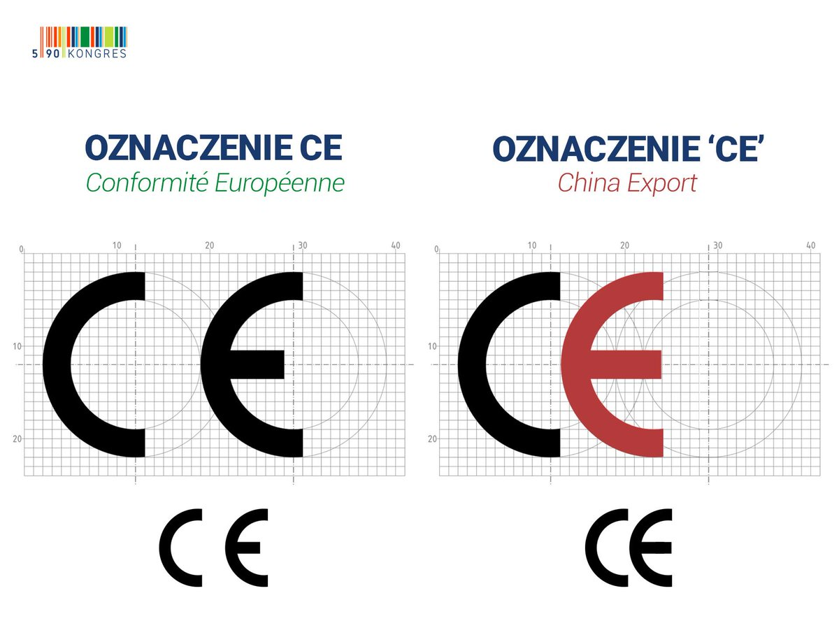 znaczenie CE i China Export